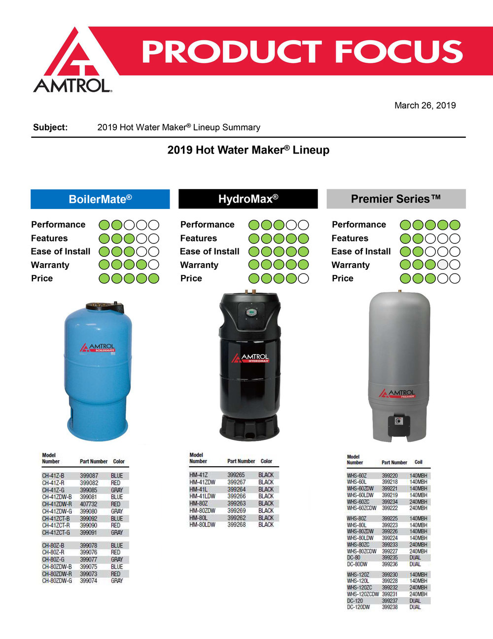 Product Focus- HWM 2019 Lineup Summary CAN 03-26-2019.jpg