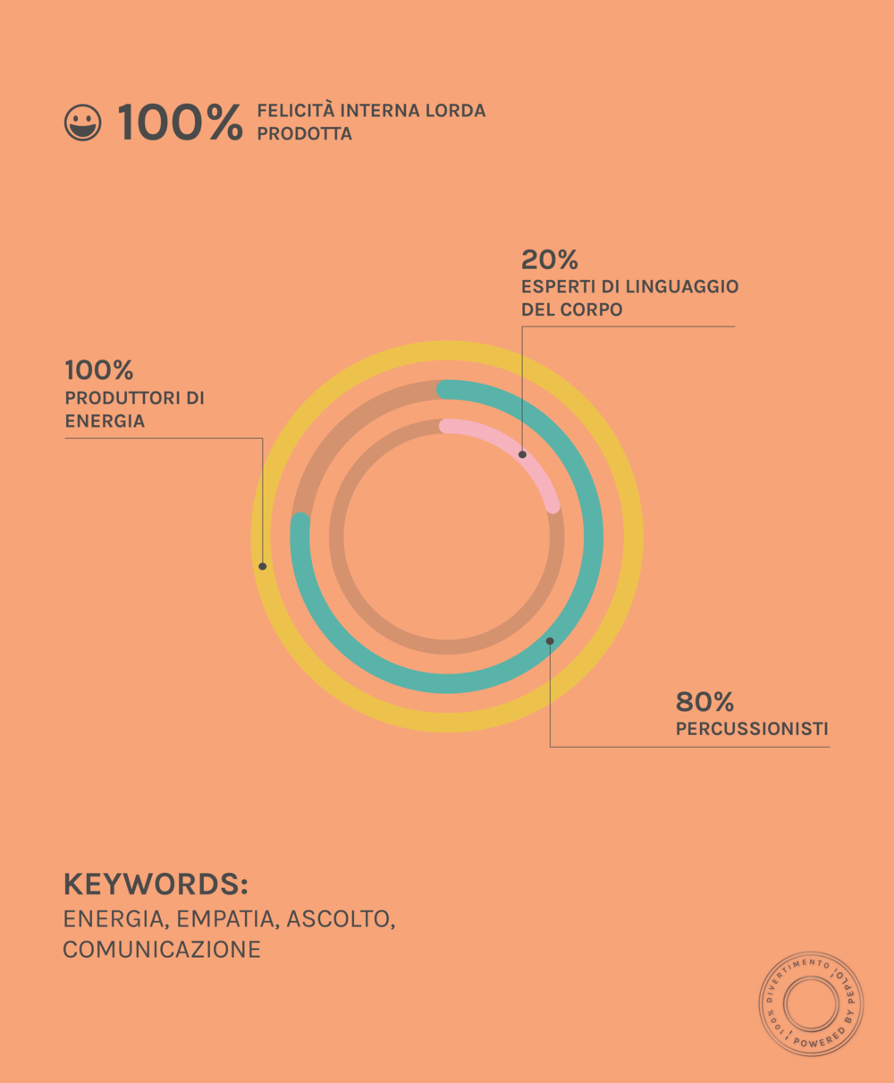 peplo_infografica_back_tobasics