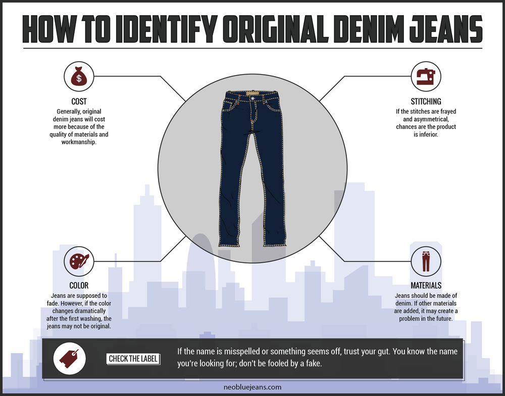 1639866_neobluejeans.com_How to Identify Original Denim Jeans.png