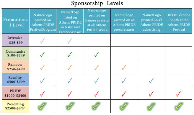 Athens-Georgia-PRIDE-LGBTQ-Sponsorship