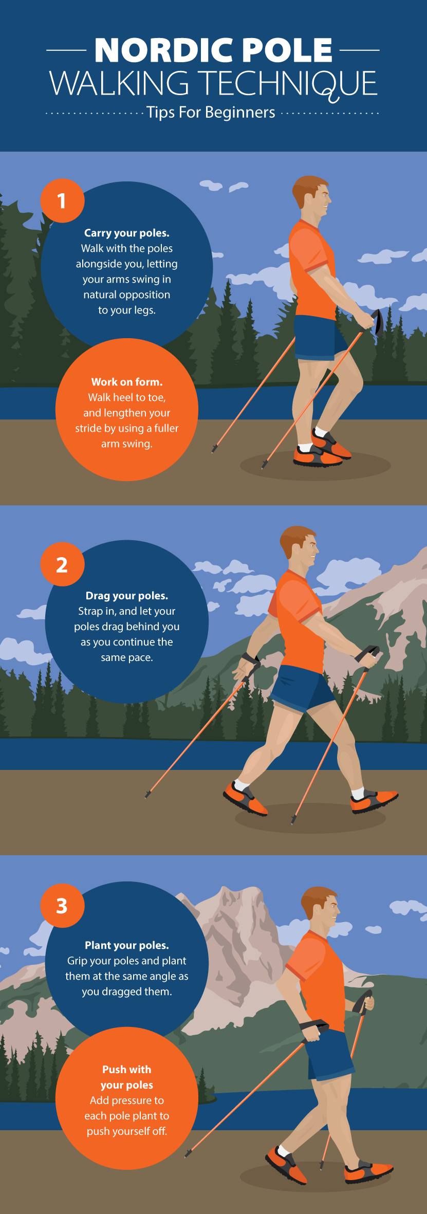 fc2cba1de00 Beginner s Guide to Nordic Pole Walking — ANWA.us