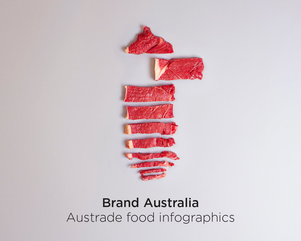 Austrade-Inforgraphic-1.jpg