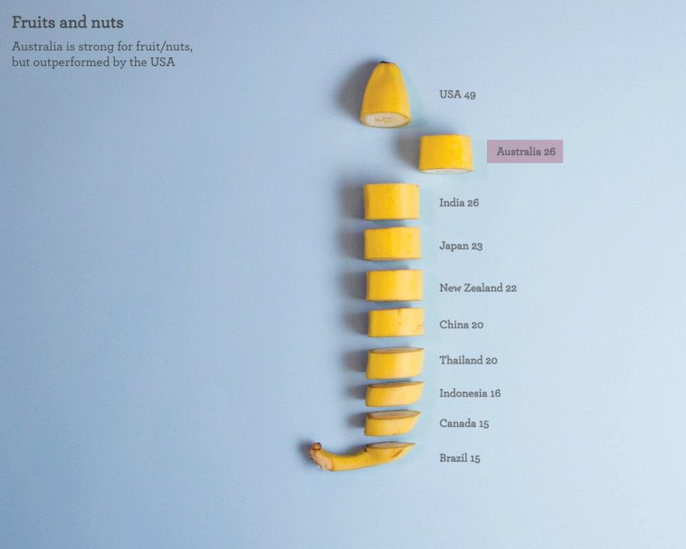 Austrade-Inforgraphic-4.jpg