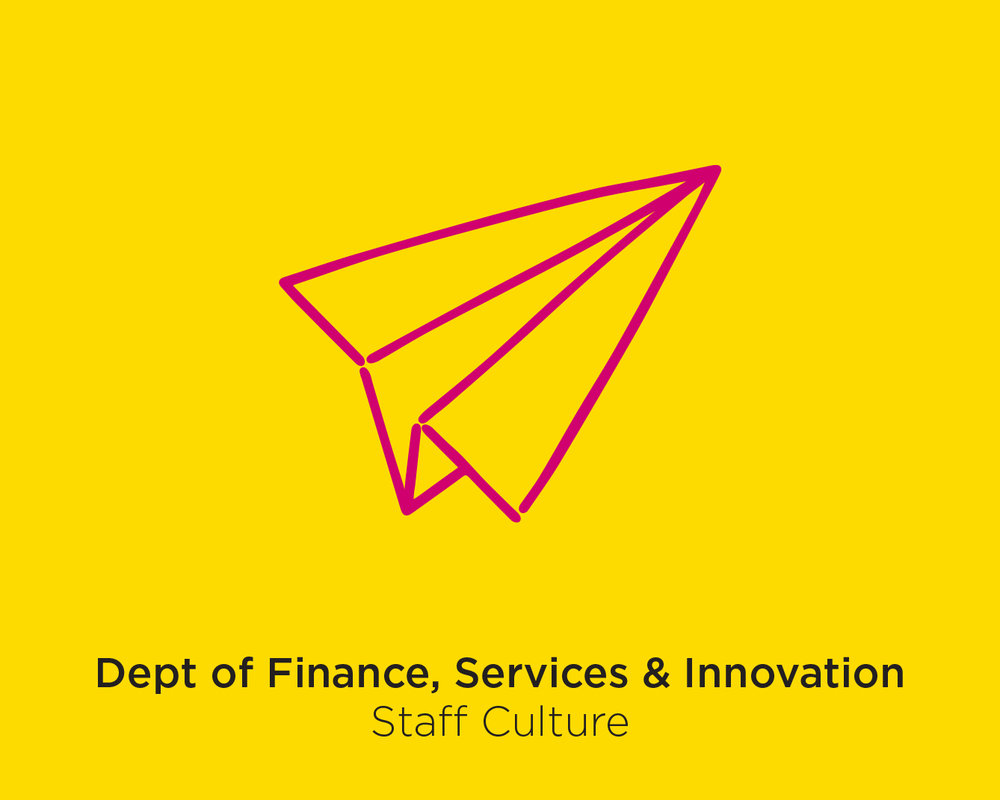 Client Work - Dept. Finance, Services & Innovation
