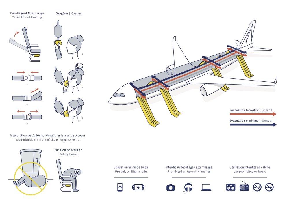 SafetyCorsairAirbus2.jpg