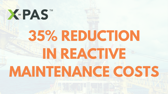 35% reduction in reactive maintenance costs