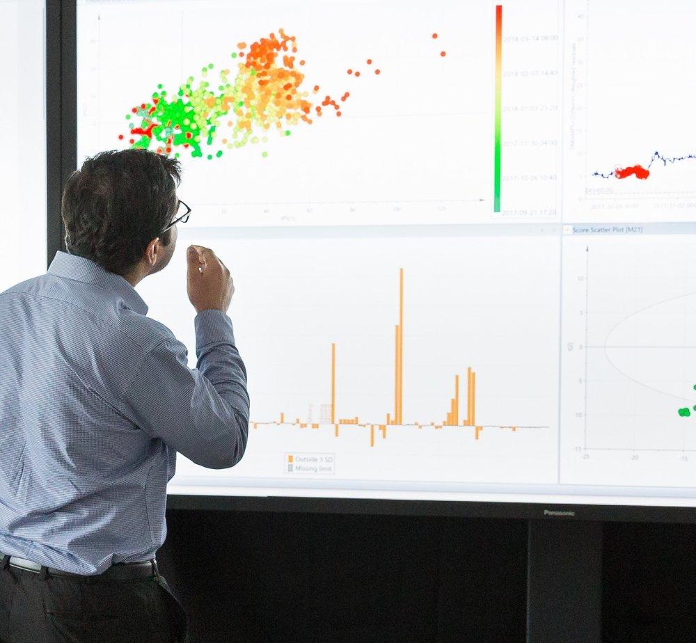 OPEX data scientist reviews smart behaviour analysis