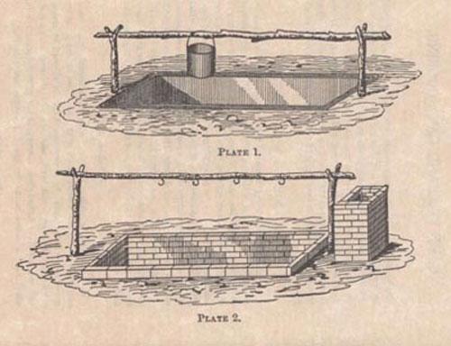 Sanderson's diagram