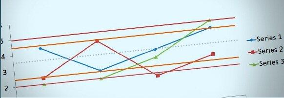 Constructing Control Charts