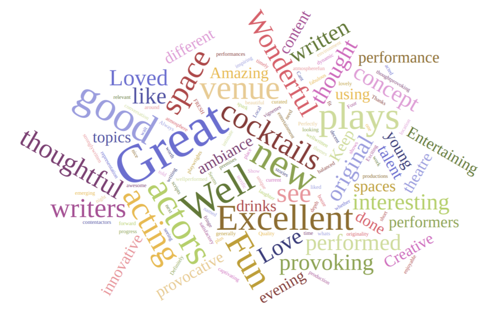 cocktailplays word cloud 2.png