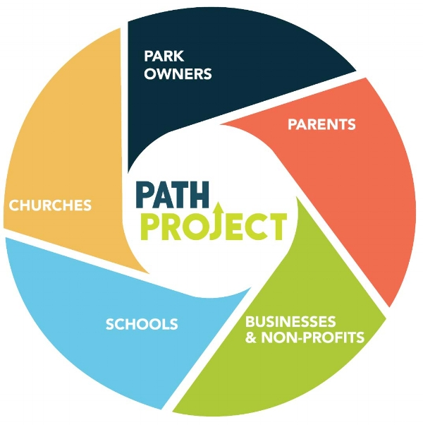 Path Project model