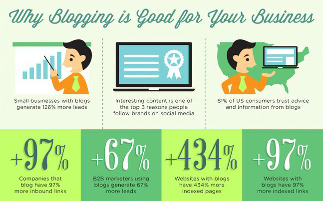 blogging-business-marketing-cash-flow.jpg