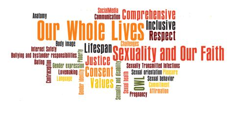Our Whole Lives (OWL) 4th - 6th Grade - Lifespan Sexuality Training
