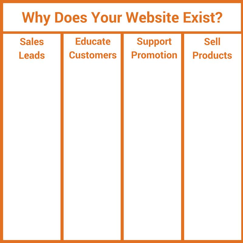 Website Measurement Plan