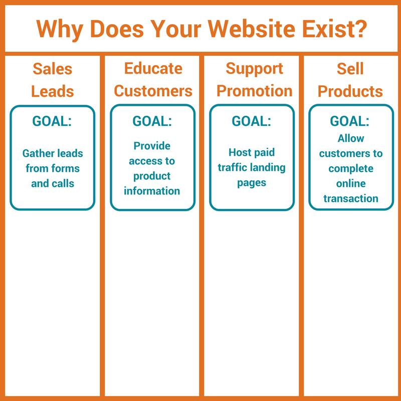 Website Measurement Plan 2