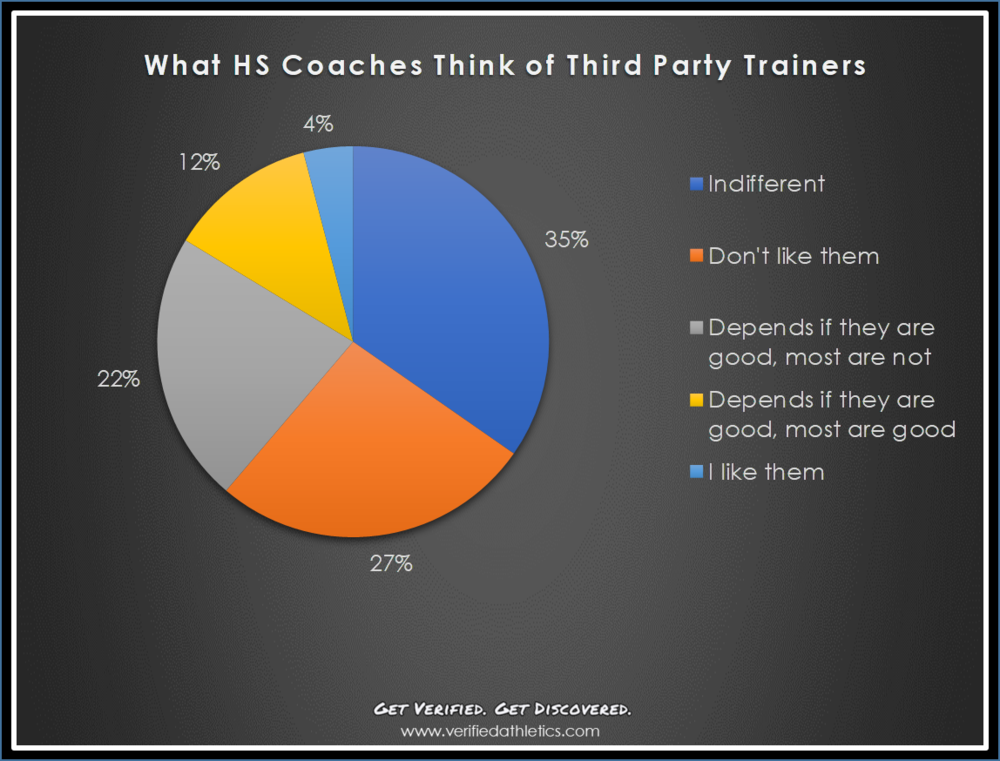 Third Party Trainers.png