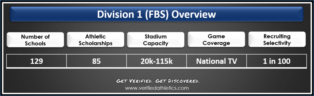 D1 fbs overview.png
