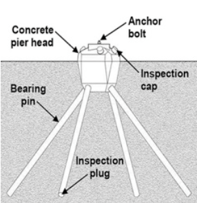 Diamond Pin Pier Diagram