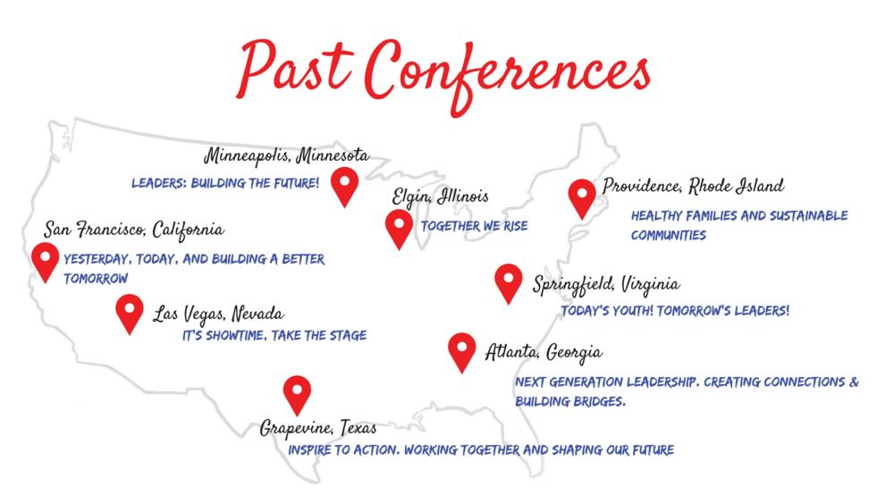 past conferences