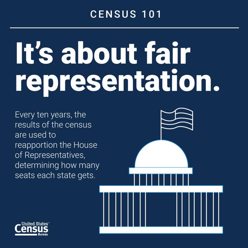 Census101_FairRepresentation.png