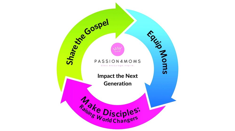 Mission.Vector.Make+Disciples.jpg