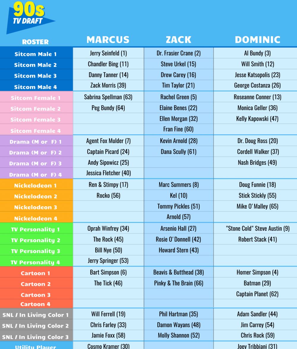 1990s TV Draft Rosters - Sheet1 (4)-1.png