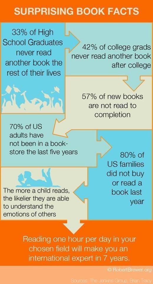 book facts.jpg