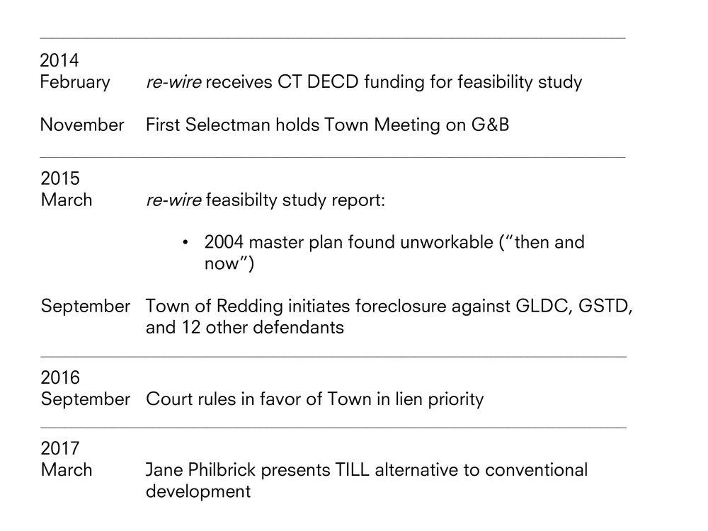 Project Timeline correx-page-002 (1).jpg