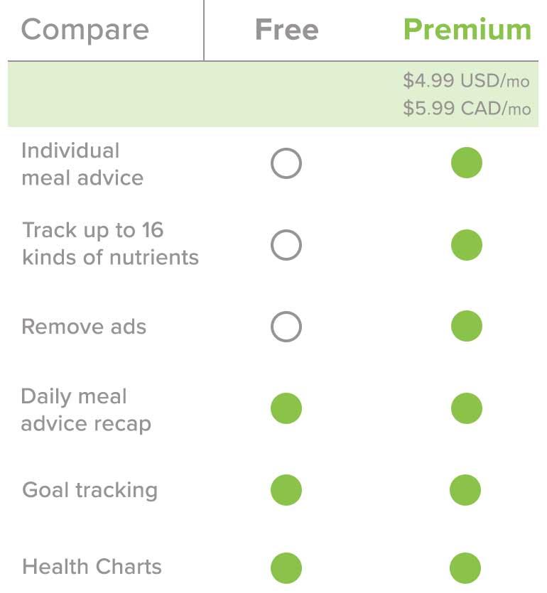 Asken Price Chart3.jpg