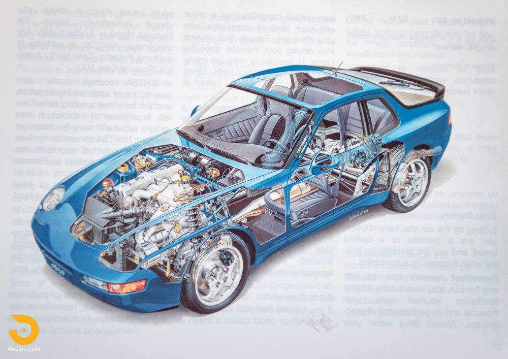 1992 Porsche 968-99.jpg