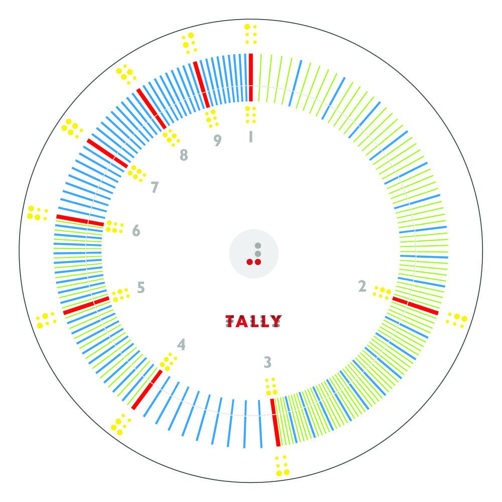 Final 05_Tally_SA_1920.jpg