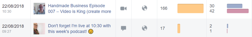 organic reach on facebook.PNG