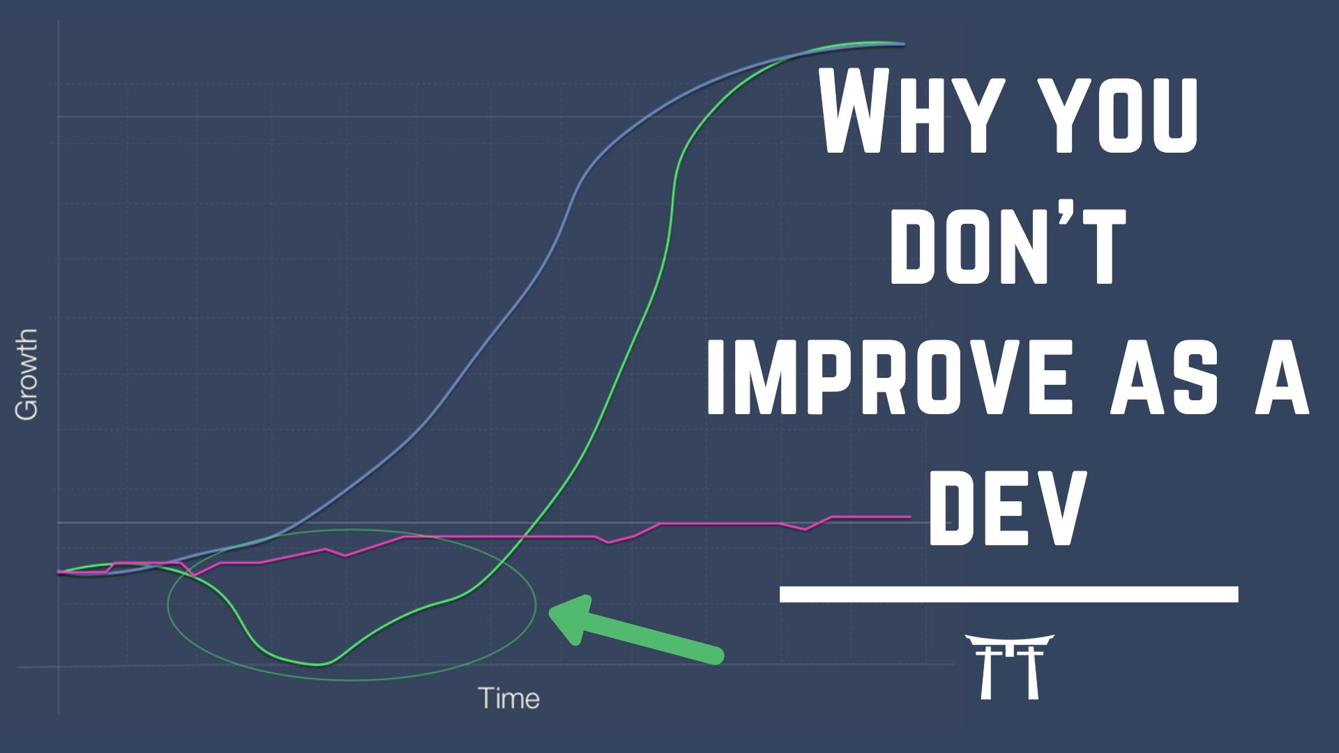 essentialdeveloper.com - Caio Zullo - #1 Reason Why You Don't Improve As a Software Developer