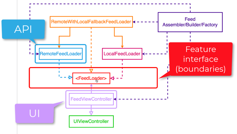 module_boundaries_compressed.png