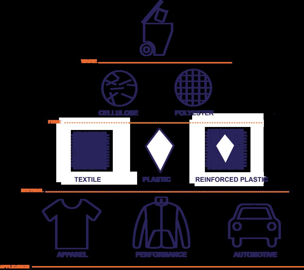 version2_final_orange_t2c_diagram - Amended Cathryn (2).png