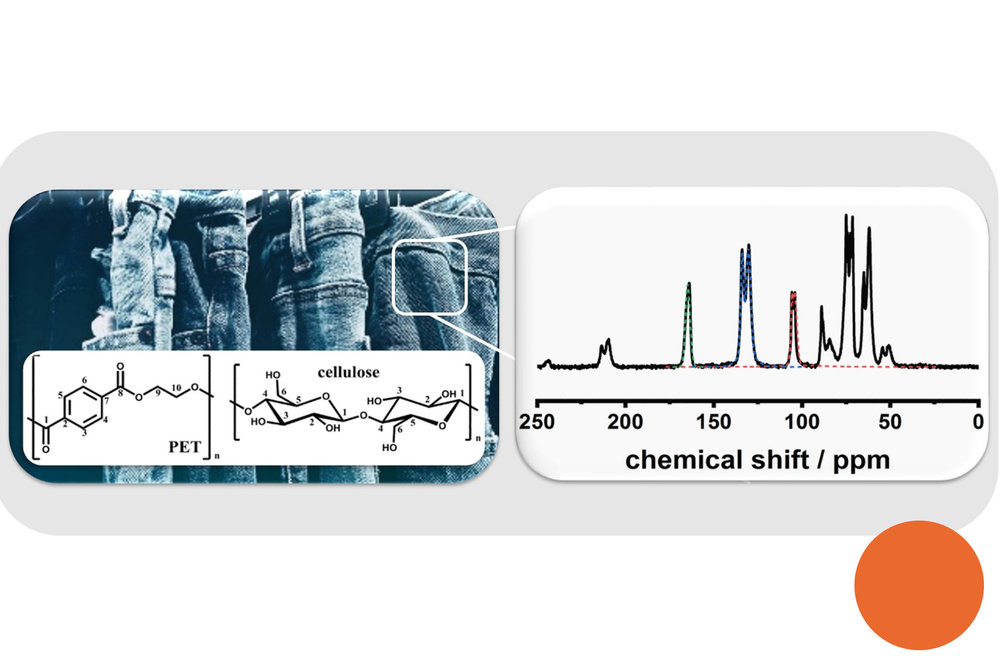 Paper 14 - Solid-state NMR method for the quantification of cellulose and polyester in textile blends2018
