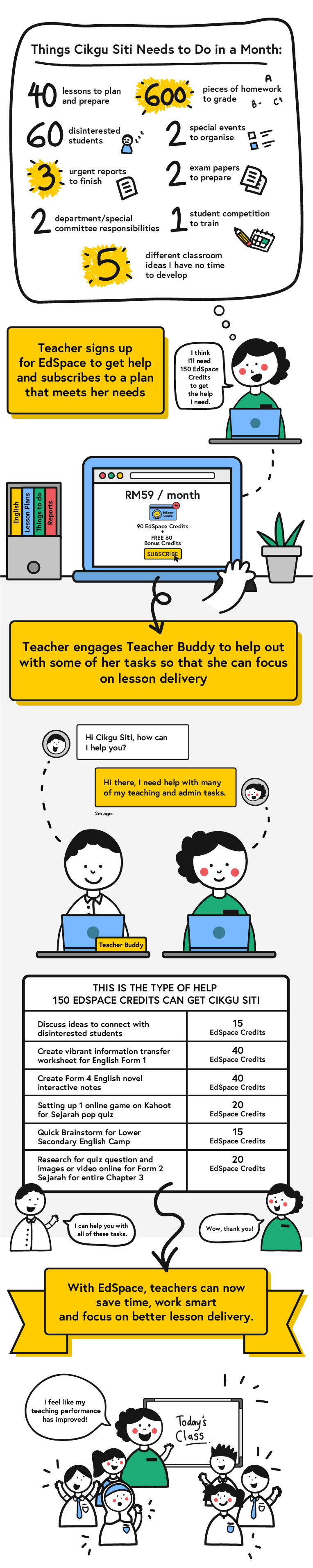 EDSPACE_HOW IT WORKS_INFOGRAPHIC-01.jpg