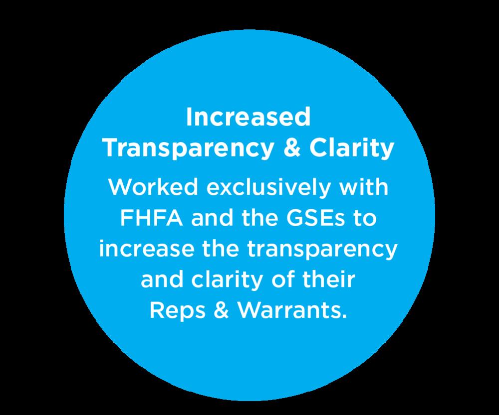 IncreasedTransparency.png