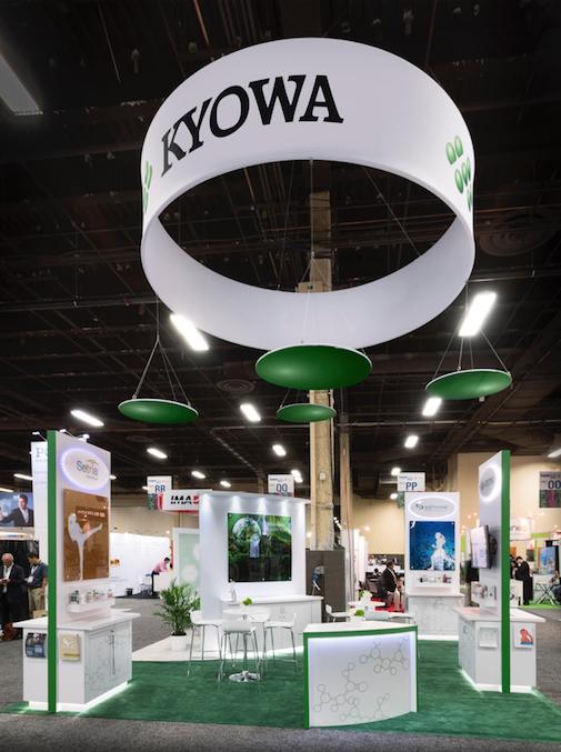Kyowa Custom Display