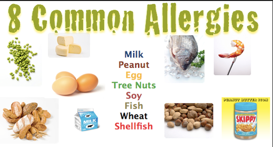 Common Food allergy