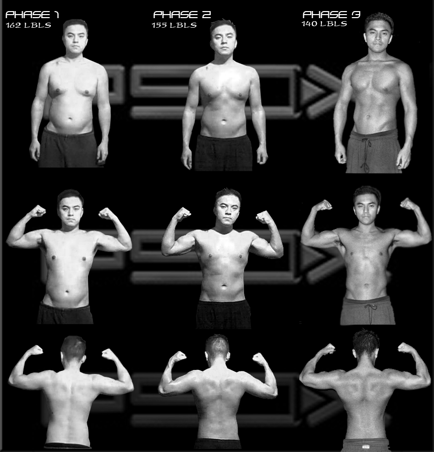 Beachbody Program P90X Results