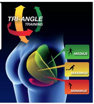 Brazil Butt Lift TriAngle Training