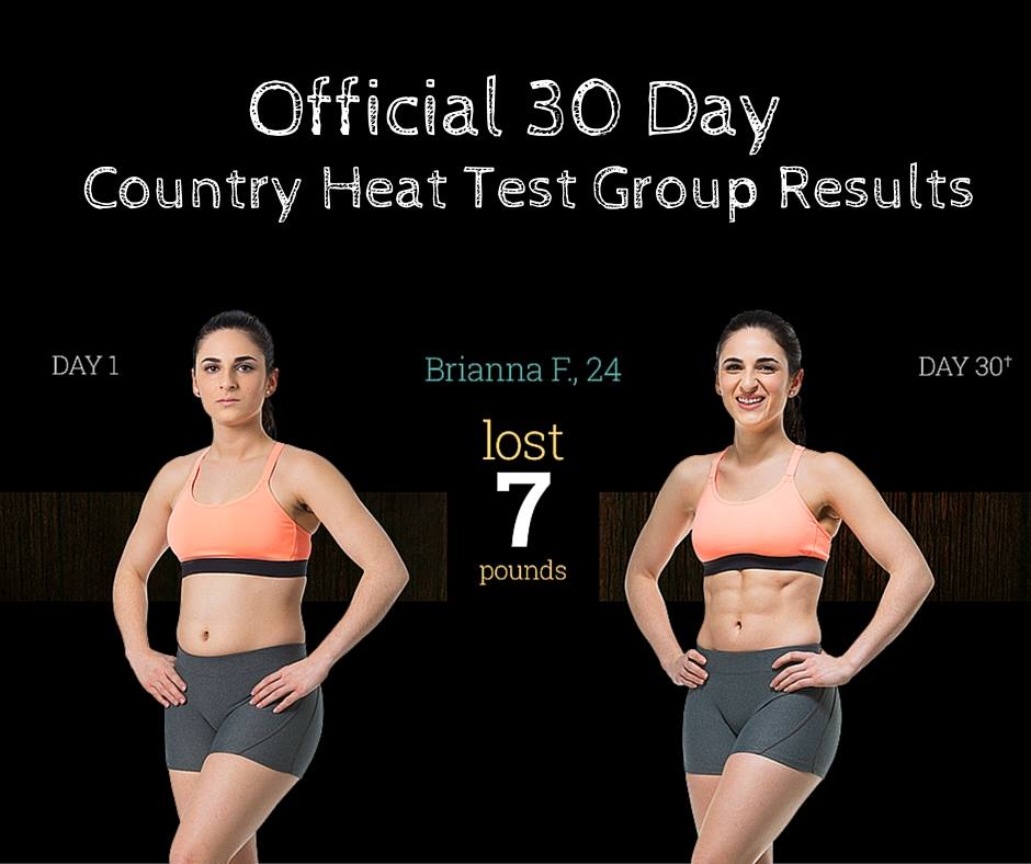Country Heat Test Group Results