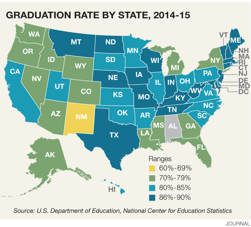 NM Graduation Rate (2015)