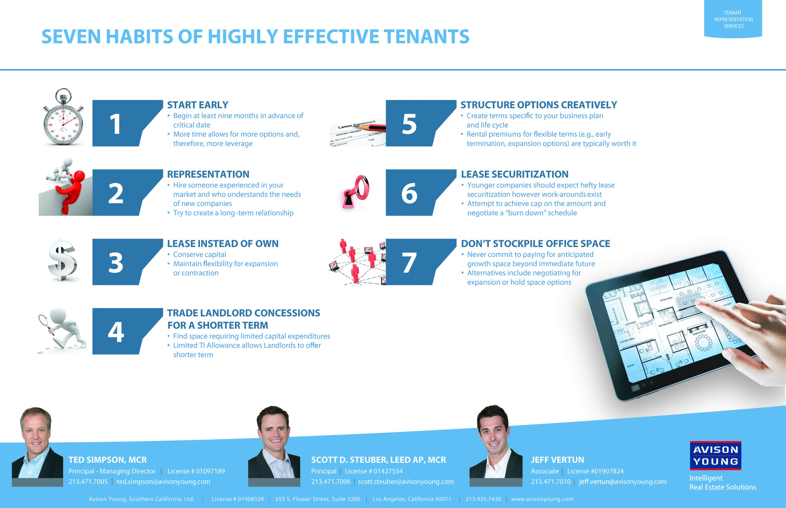 7 Habits of Highly Effective Tenants