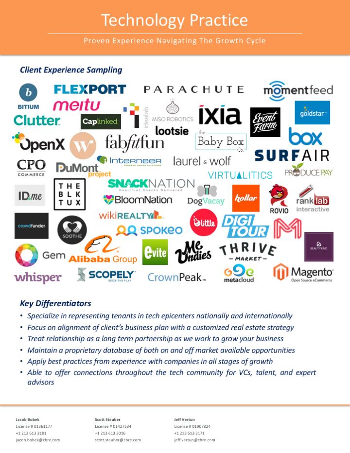 Blog Branding Tech Practice 2.22.18.png