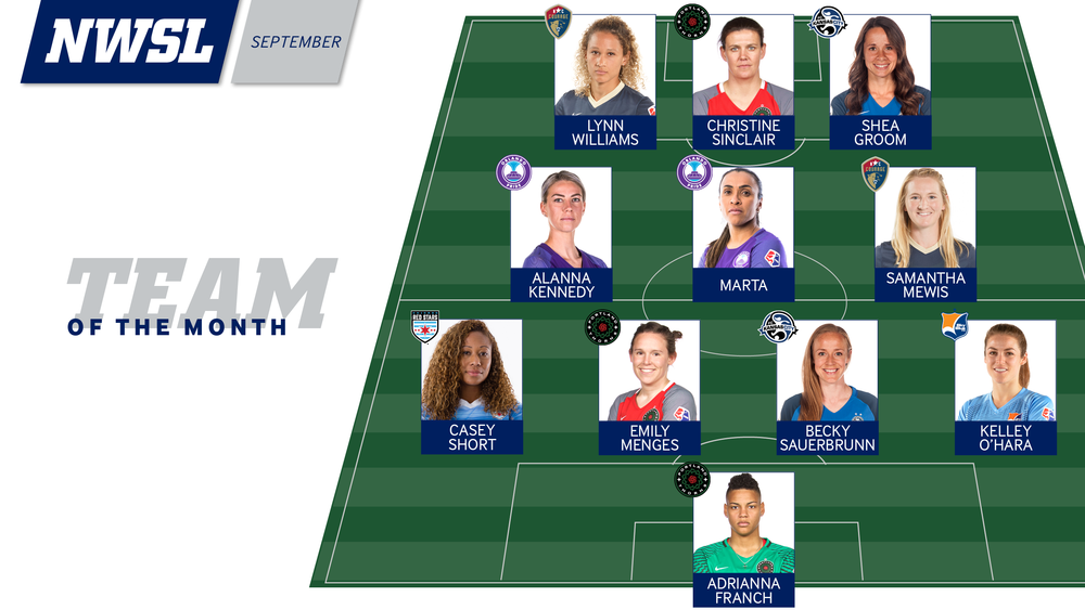 NWSL_1704109 TeamOfTheMonth_September_1920x1080.png