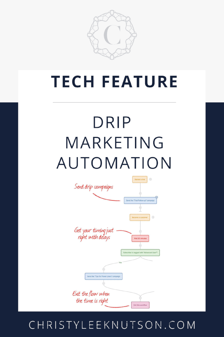 drip marketing automation