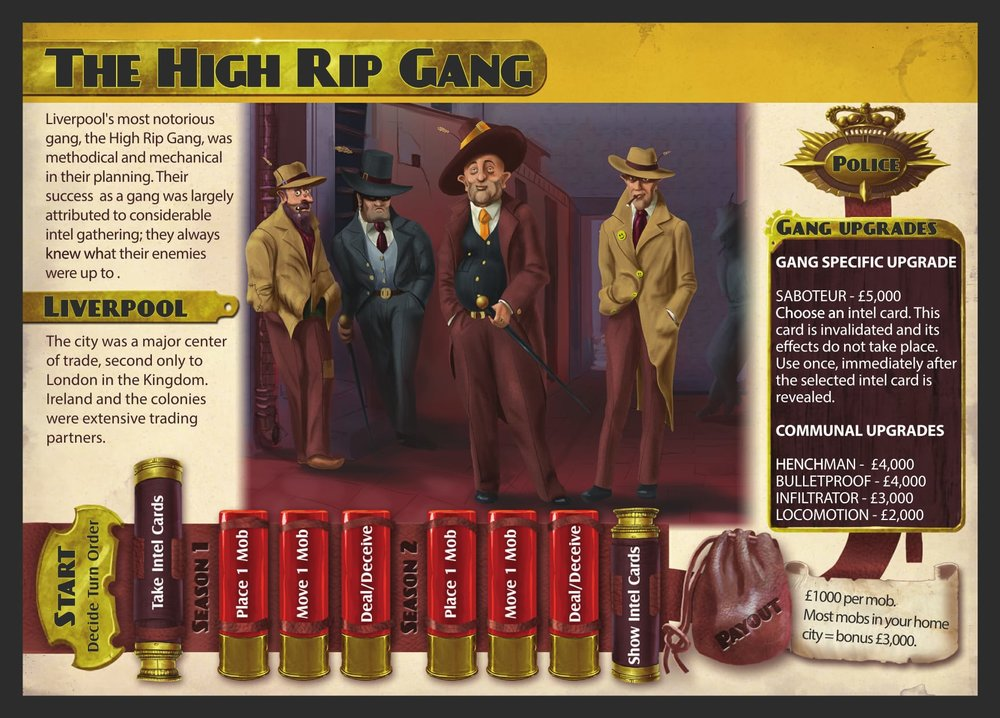 Player Aid High Rip Gang-1.jpg