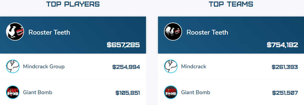 extra-life-leaderboard.PNG